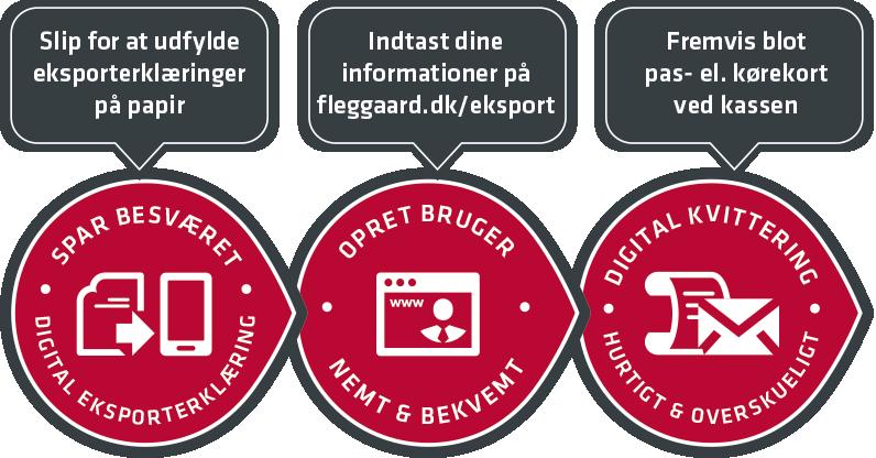 danske kr til euro mon cherie dk